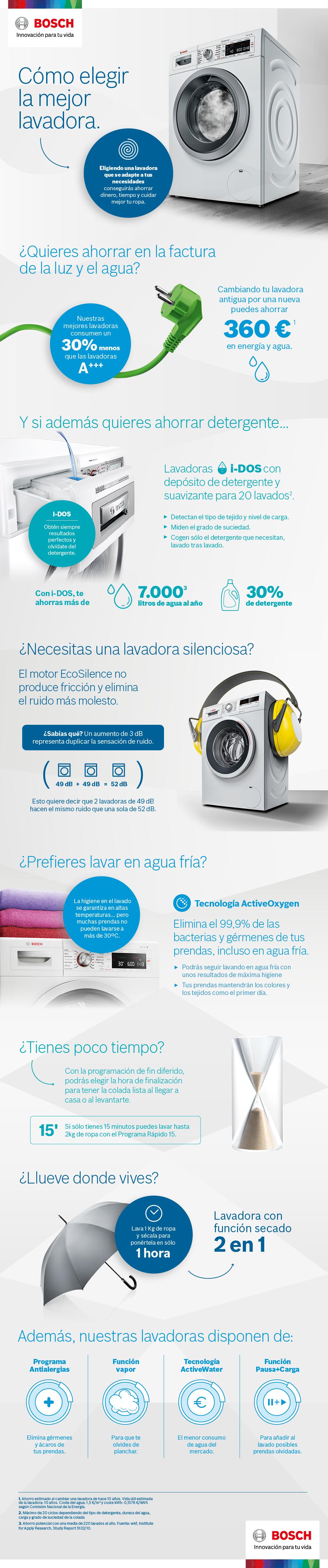 Guía para elegir la mejor lavadora