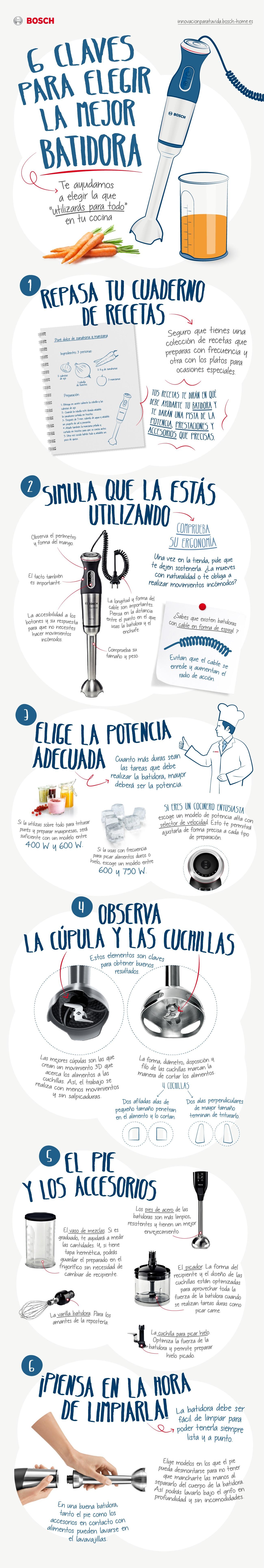 Desde Bosch te damos 6 sensillos consejos para que elijas la mejor batidora: aquella que se adapta a tus necesidades y a tus recetas.