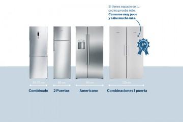 ¿Qué tipos de frigoríficos existen?