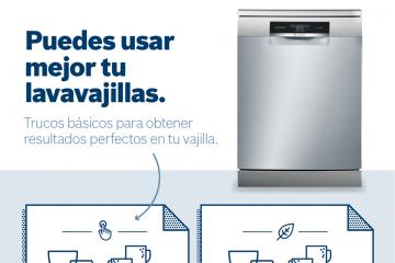 Saca el máximo partido a tu lavavajillas