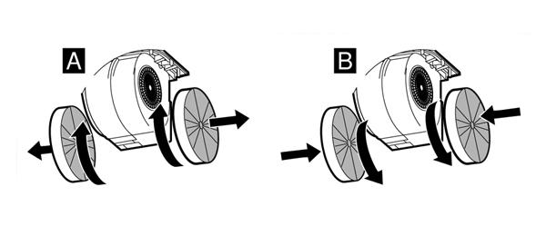 Limpieza de los filtros en las campanas de recirculación