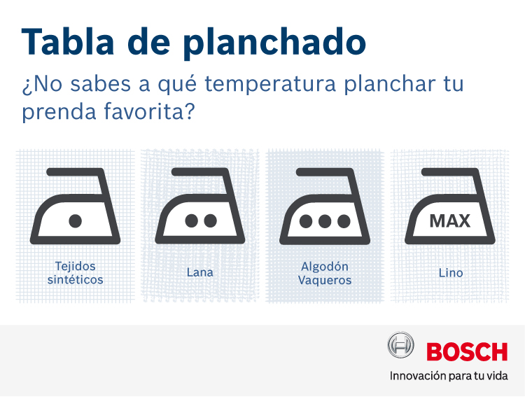 Tabla de planchado