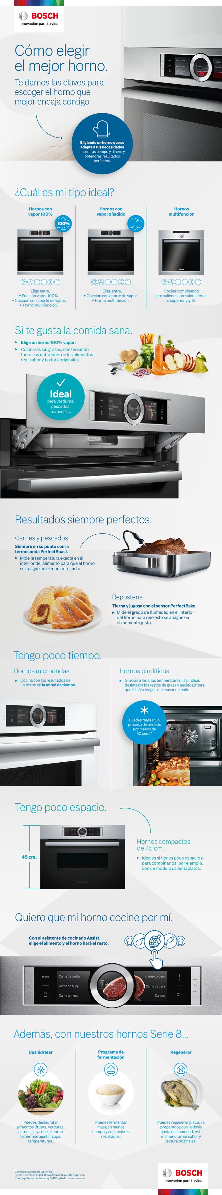 Cómo elegir el mejor horno 720- Infografía
