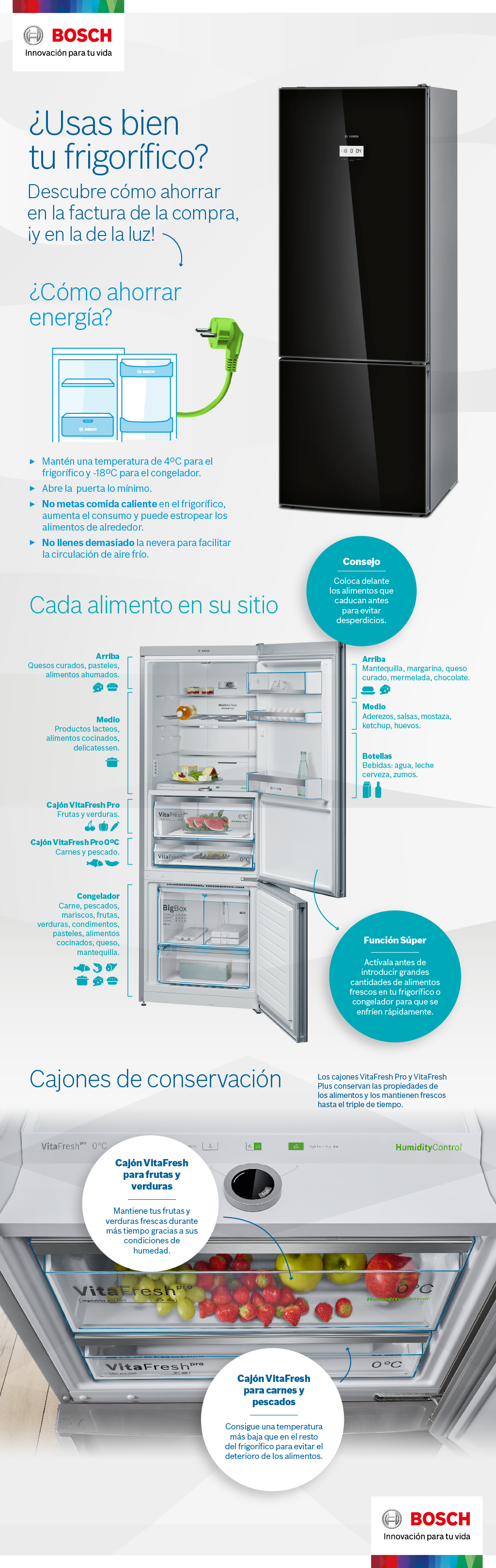 Cómo usar bien el frigorífico