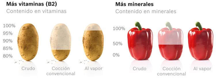Cocinando al vapor se conservan las vitaminas y nutrientes de los alimentos.