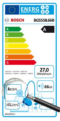 Etiqueta energética aspiradores
