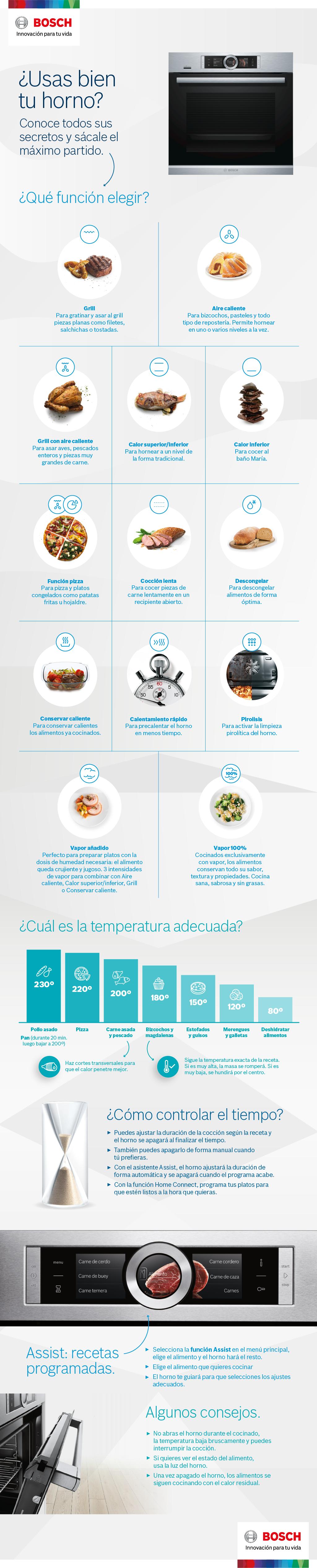 Trucos y consejos para el uso del horno Bosch y cocinar bien.