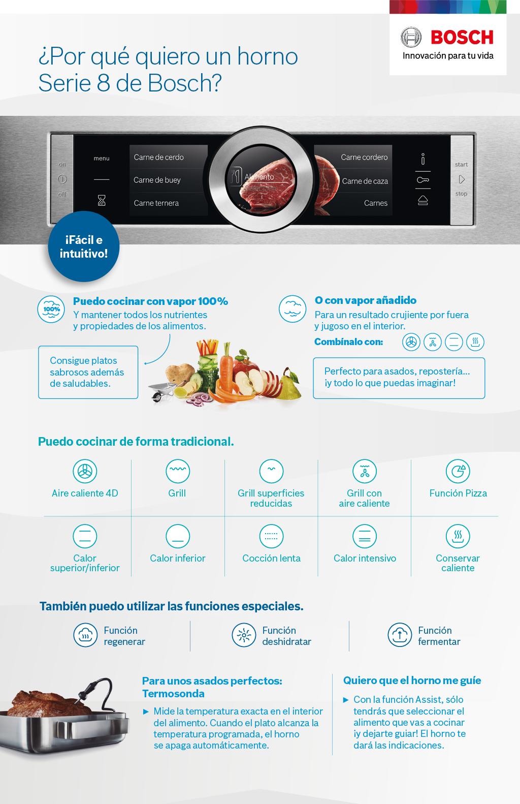 Motivos para comprar un horno Serie 8