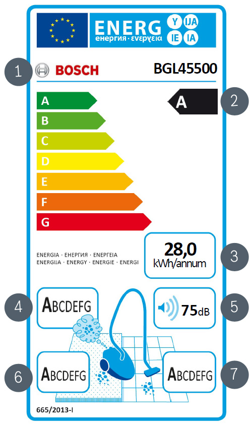 Cómo interpretar la etiqueta energética del aspirador