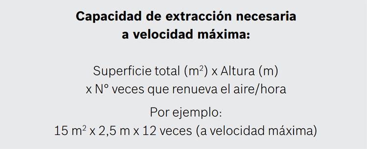 Capacidad de extracción de la campana