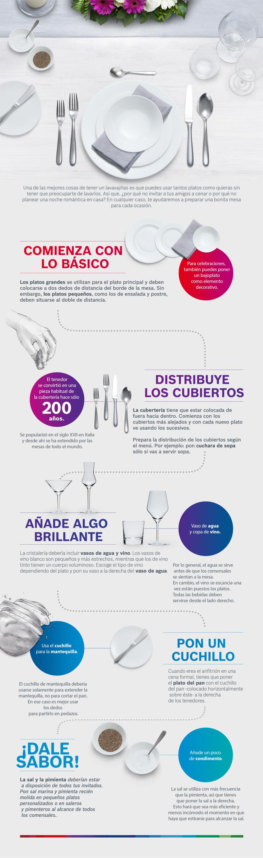 infografía como poner la mesa