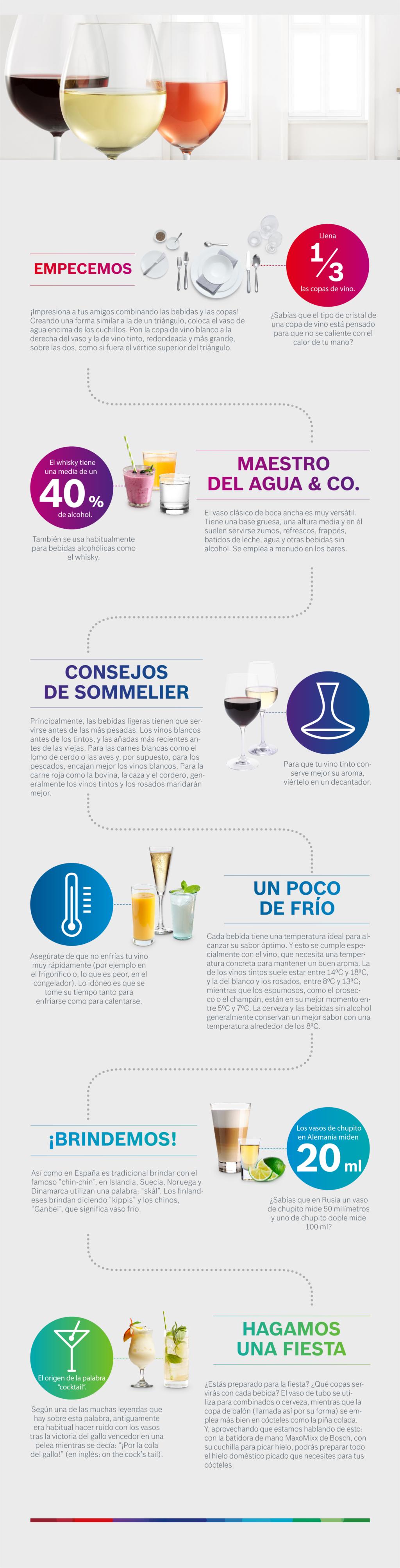 infografía sobre cristalería