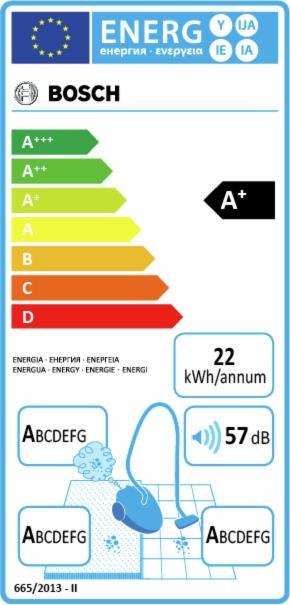 nueva etiqueta energética aspiradores