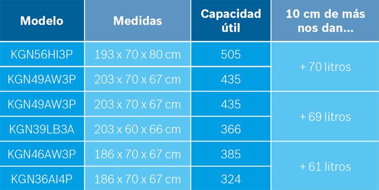 frigorificos-70-cm-medidas